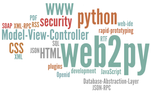 web2py tag cloud